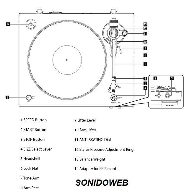 partes del tocadiscos pioneer pl-30